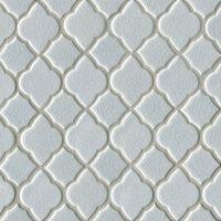 Bedrosians Tile & Stone: Find the Right Backsplash Tiles for Your Kitchen!